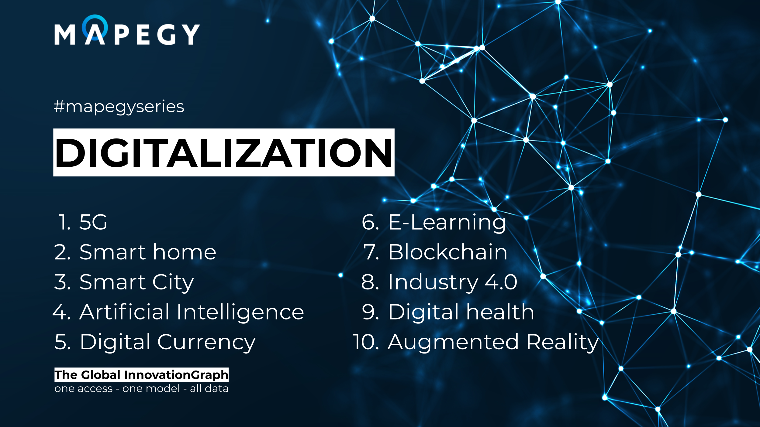 Top 10 Digitalization Megatrends for 2020