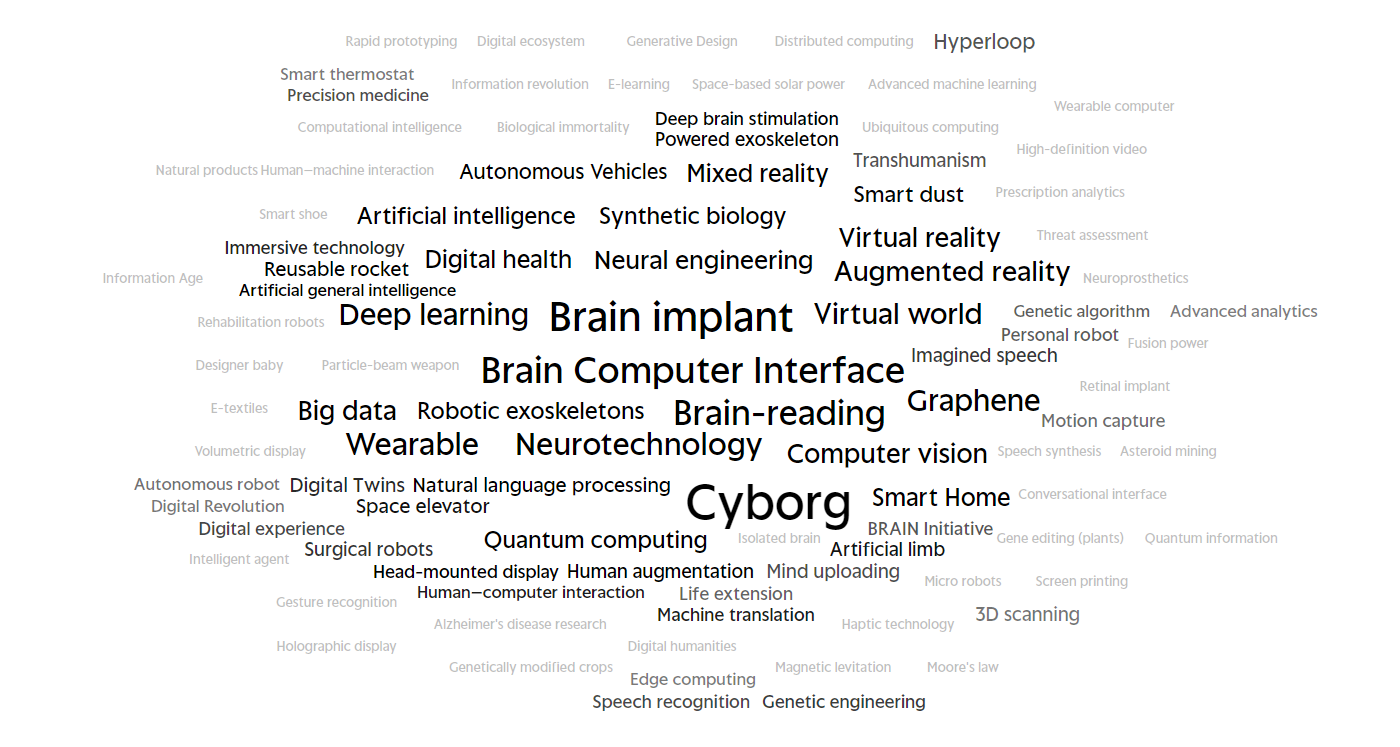 Automated Report: Brain-computer Interface